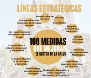 LOGOTIPO 100 MEDIDAS